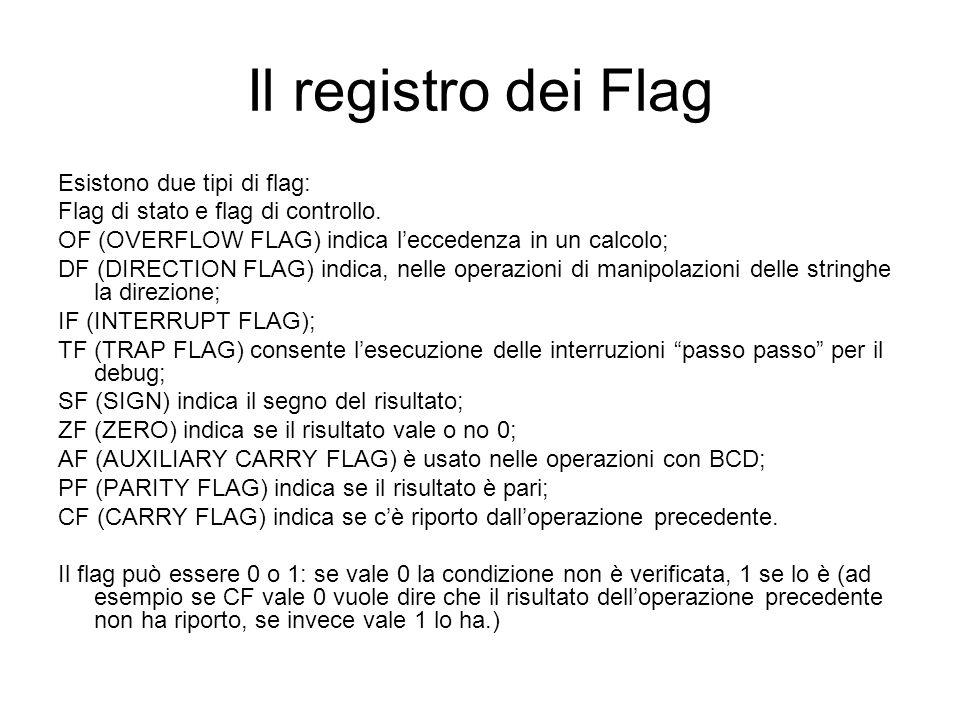 Il registro dei Flag Esistono due tipi di flag: Flag di stato e flag di controllo.