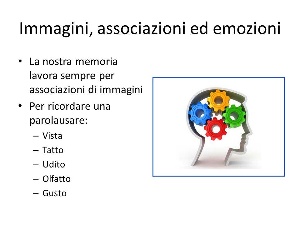 Associazioni di immagini, suoni, idee e concetti Associazioni di immagini: vedere una nuvola e interpretare l'immagine.