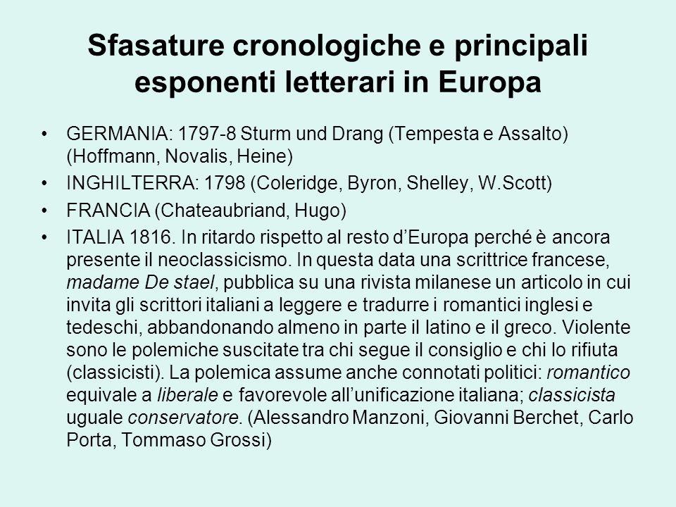 Sfasature cronologiche e principali esponenti letterari in Europa GERMANIA: 1797-8 Sturm und Drang (Tempesta e Assalto) (Hoffmann, Novalis, Heine) INGHILTERRA: 1798 (Coleridge, Byron, Shelley, W.Scott) FRANCIA (Chateaubriand, Hugo) ITALIA 1816.