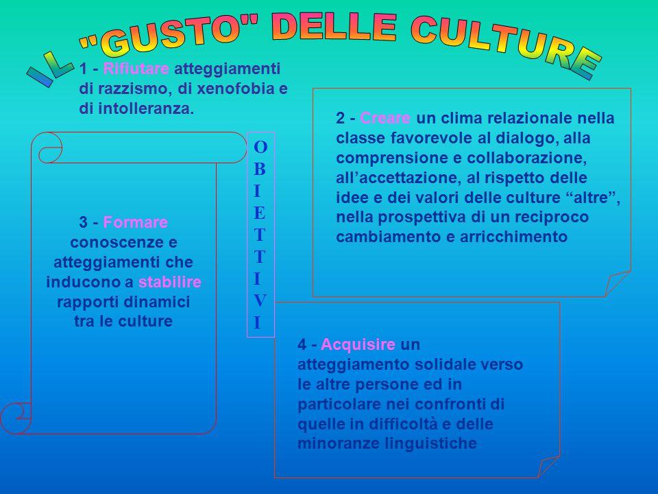 3 - Formare conoscenze e atteggiamenti che inducono a stabilire rapporti dinamici tra le culture 2 - Creare un clima relazionale nella classe favorevo