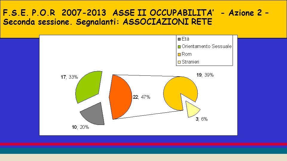 F.S.E. P.O.R 2007-2013 ASSE II OCCUPABILITA' - Azione 2 – Seconda sessione.