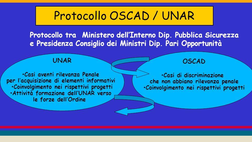 Protocollo OSCAD / UNAR Protocollo tra Ministero dell'Interno Dip.
