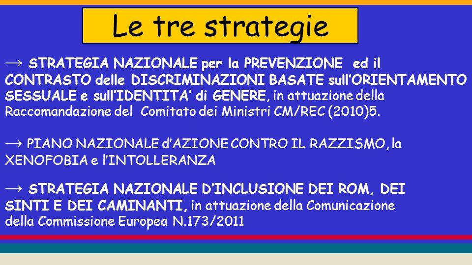 → STRATEGIA NAZIONALE D'INCLUSIONE DEI ROM, DEI SINTI E DEI CAMINANTI, in attuazione della Comunicazione della Commissione Europea N.173/2011 Le tre strategie → PIANO NAZIONALE d'AZIONE CONTRO IL RAZZISMO, la XENOFOBIA e l'INTOLLERANZA → STRATEGIA NAZIONALE per la PREVENZIONE ed il CONTRASTO delle DISCRIMINAZIONI BASATE sull'ORIENTAMENTO SESSUALE e sull'IDENTITA' di GENERE, in attuazione della Raccomandazione del Comitato dei Ministri CM/REC (2010)5.
