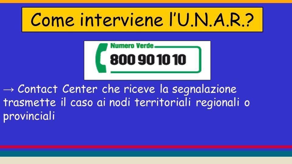 → Contact Center che riceve la segnalazione trasmette il caso ai nodi territoriali regionali o provinciali Come interviene l'U.N.A.R.?
