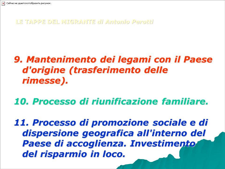 9. Mantenimento dei legami con il Paese d'origine (trasferimento delle rimesse). 10. Processo di riunificazione familiare. 11. Processo di promozione