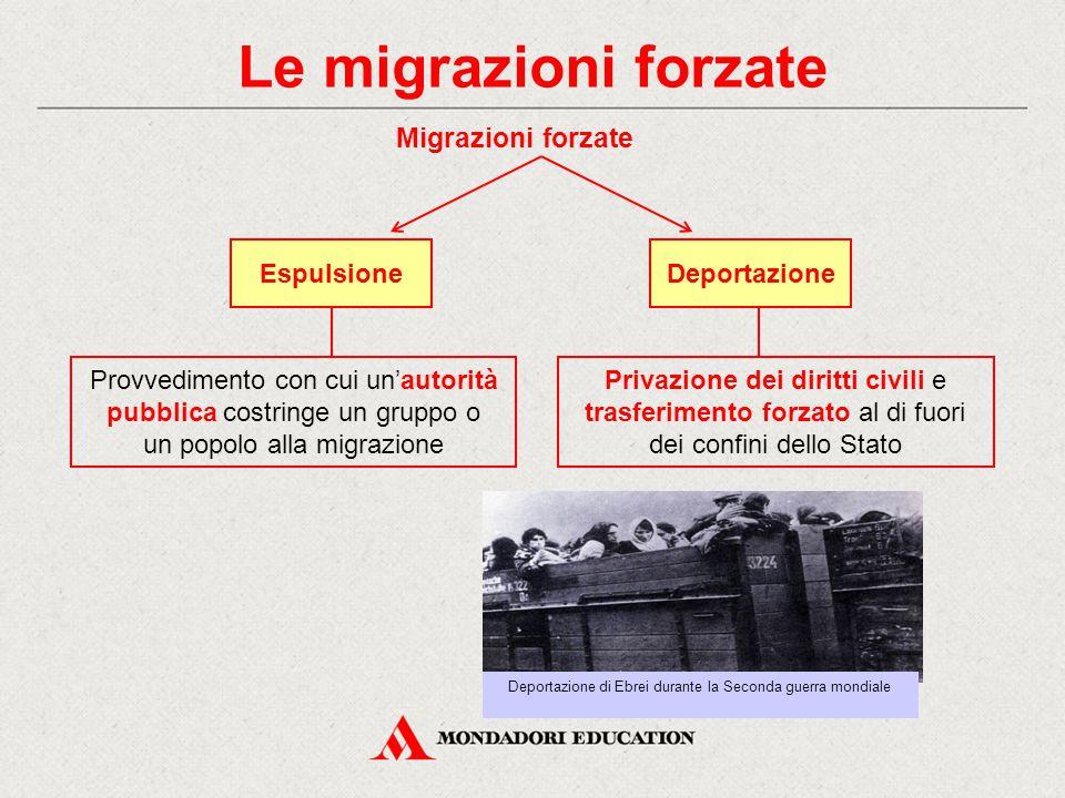 Le migrazioni forzate Deportazione di Ebrei durante la Seconda guerra mondiale Migrazioni forzate EspulsioneDeportazione Provvedimento con cui un'auto