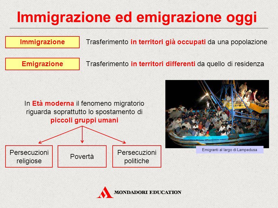 Immigrazione ed emigrazione oggi Immigrazione Trasferimento in territori già occupati da una popolazione Emigrazione Trasferimento in territori differ