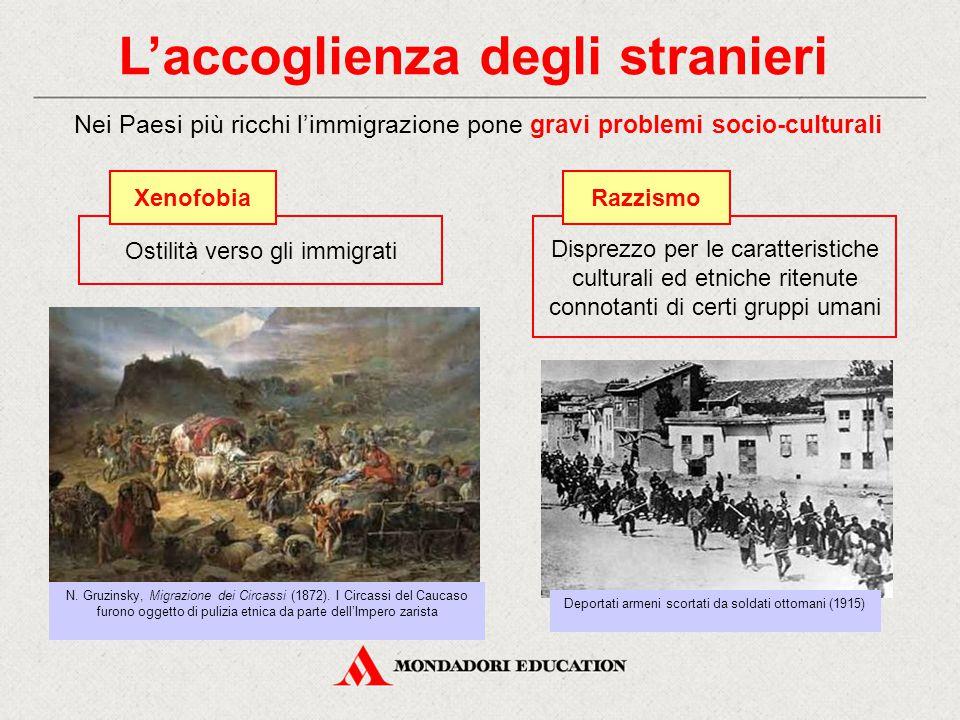L'accoglienza degli stranieri Nei Paesi più ricchi l'immigrazione pone gravi problemi socio-culturali Deportati armeni scortati da soldati ottomani (1