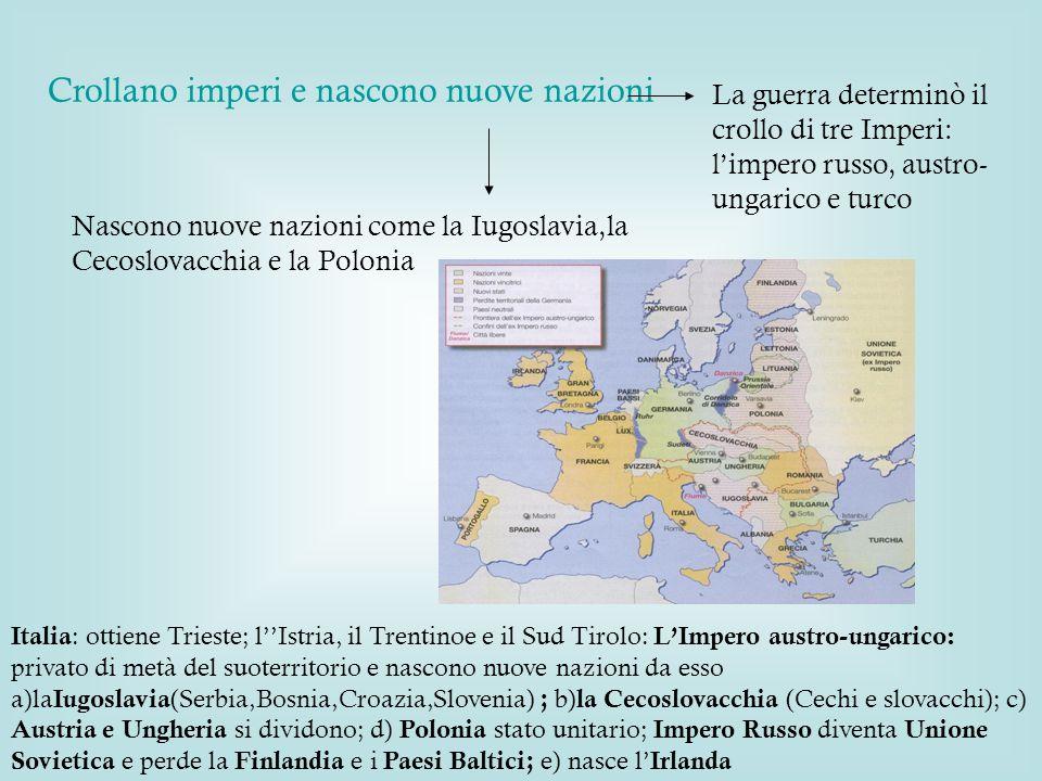 Vittoria mutilata L'Italia ottenne solo il Trentino, l'Alto Adige, Venezia Giulia,Trieste e Istria La Germania fu messa in ginocchio e meditò sentimen