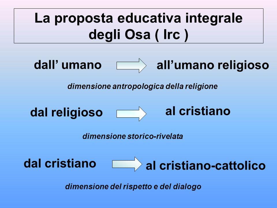 La proposta educativa integrale degli Osa ( Irc ) dall' umano all'umano religioso dal religioso al cristiano dal cristiano al cristiano-cattolico dime