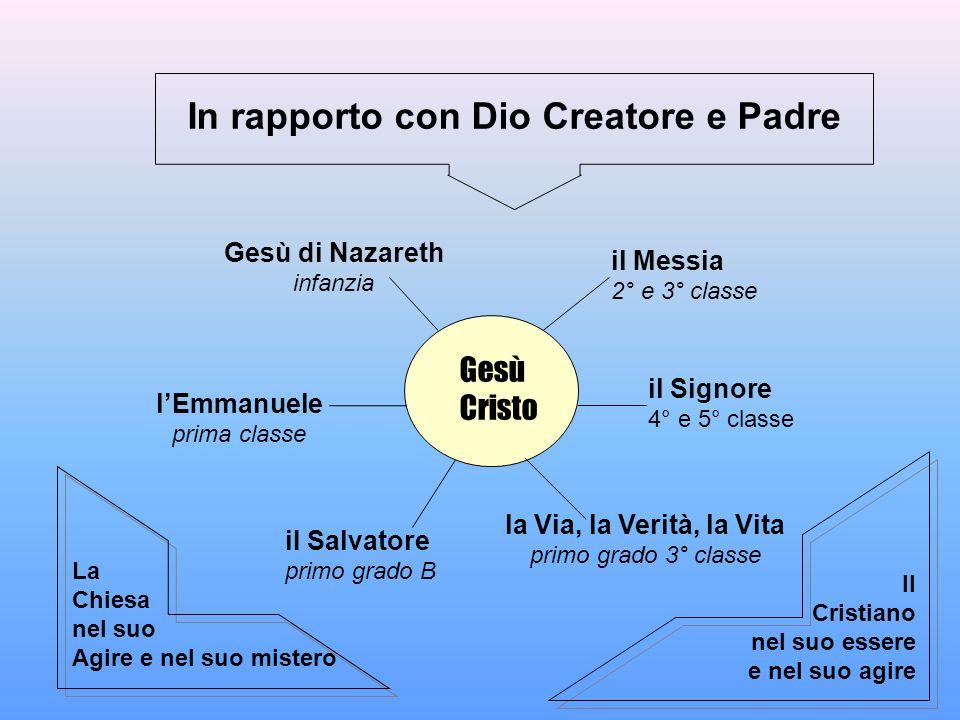 Gesù Cristo Gesù di Nazareth infanzia l'Emmanuele prima classe il Messia 2° e 3° classe il Signore 4° e 5° classe iI Salvatore primo grado B la Via, l