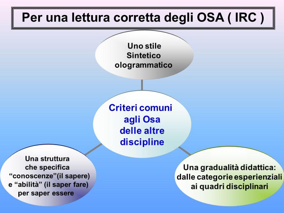 Per una lettura corretta degli OSA ( IRC ) Criteri comuni agli Osa delle altre discipline Uno stile Sintetico ologrammatico Una gradualità didattica: