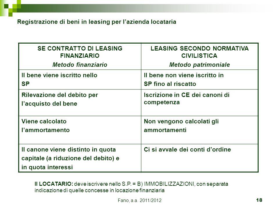 Fano, a.a. 2011/201218 Registrazione di beni in leasing per l'azienda locataria SE CONTRATTO DI LEASING FINANZIARIO Metodo finanziario LEASING SECONDO