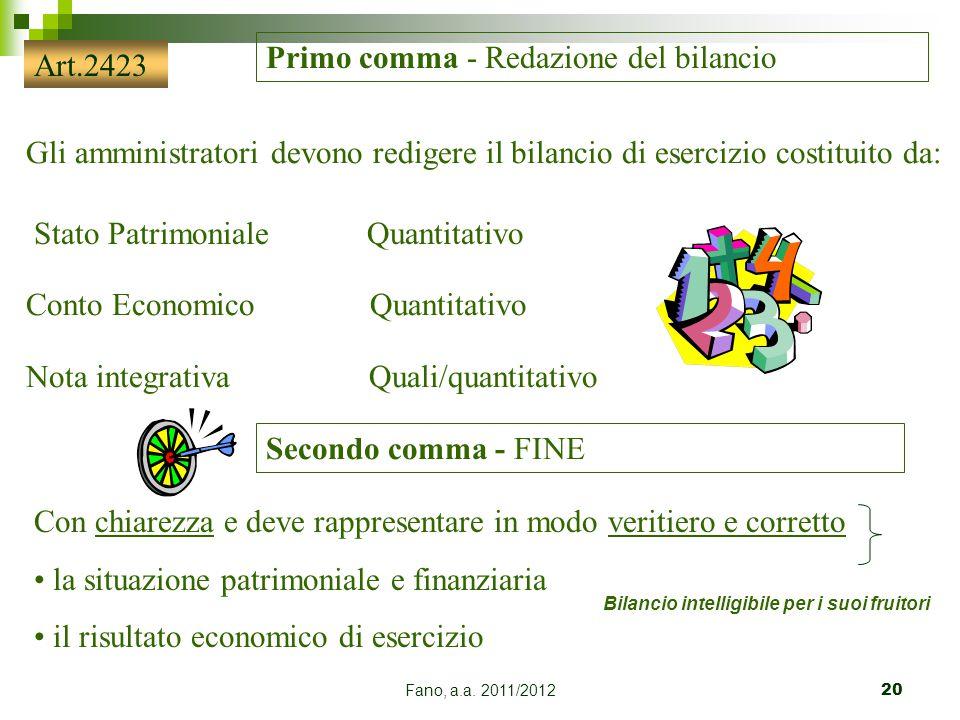 Fano, a.a. 2011/201220 Primo comma - Redazione del bilancio Gli amministratori devono redigere il bilancio di esercizio costituito da: Stato Patrimoni