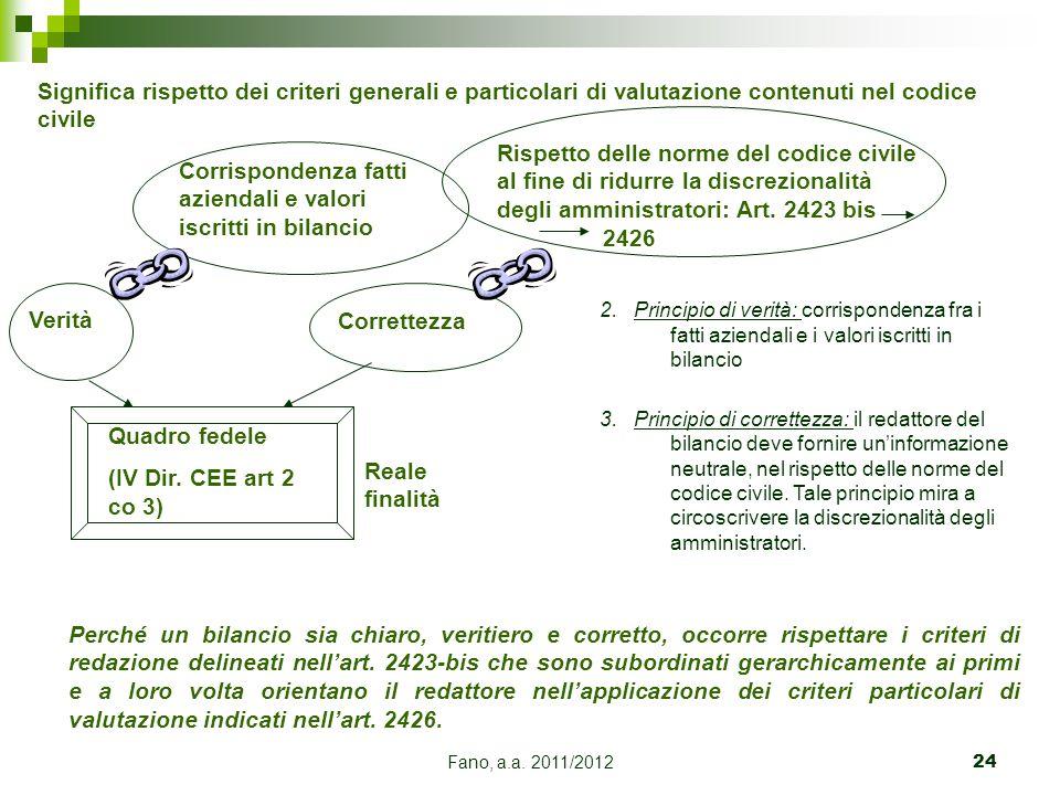 Fano, a.a. 2011/201224 Significa rispetto dei criteri generali e particolari di valutazione contenuti nel codice civile Verità Corrispondenza fatti az