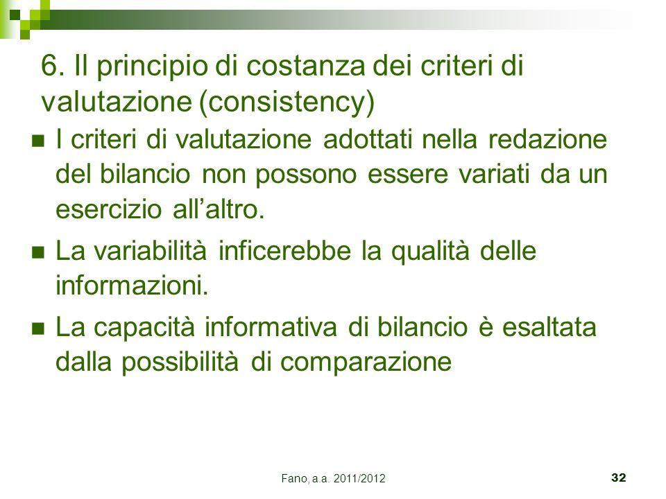 Fano, a.a. 2011/201232 6. Il principio di costanza dei criteri di valutazione (consistency) I criteri di valutazione adottati nella redazione del bila