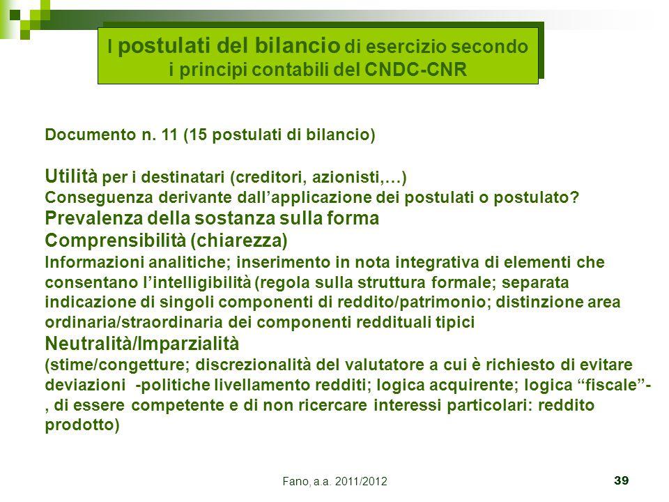Fano, a.a. 2011/201239 I postulati del bilancio di esercizio secondo i principi contabili del CNDC-CNR Documento n. 11 (15 postulati di bilancio) Util