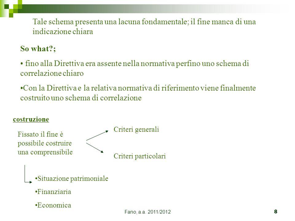 Fano, a.a. 2011/20128 Tale schema presenta una lacuna fondamentale; il fine manca di una indicazione chiara So what?; fino alla Direttiva era assente