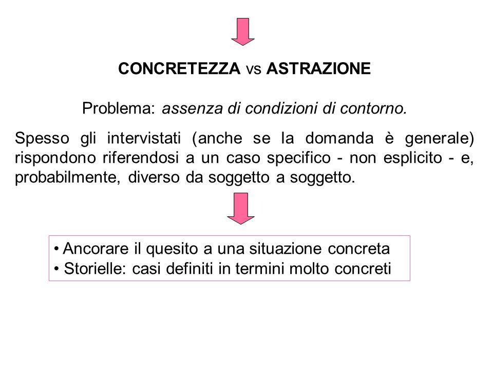 CONCRETEZZA vs ASTRAZIONE Problema: assenza di condizioni di contorno.
