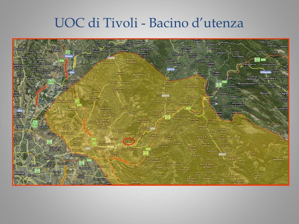 UOC di Tivoli - Bacino d'utenza