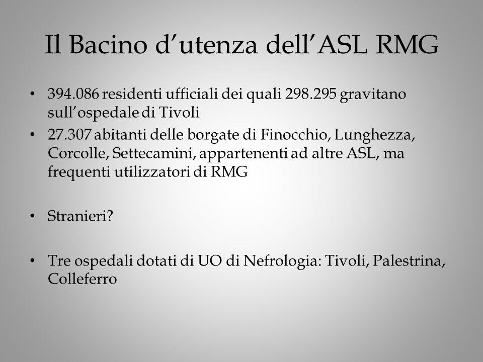 Il Bacino d'utenza dell'ASL RMG 394.086 residenti ufficiali dei quali 298.295 gravitano sull'ospedale di Tivoli 27.307 abitanti delle borgate di Finocchio, Lunghezza, Corcolle, Settecamini, appartenenti ad altre ASL, ma frequenti utilizzatori di RMG Stranieri.