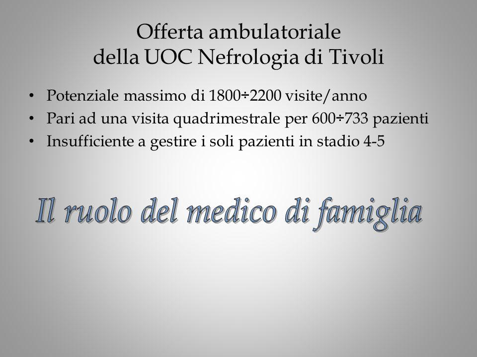 Offerta ambulatoriale della UOC Nefrologia di Tivoli Potenziale massimo di 1800÷2200 visite/anno Pari ad una visita quadrimestrale per 600÷733 pazienti Insufficiente a gestire i soli pazienti in stadio 4-5