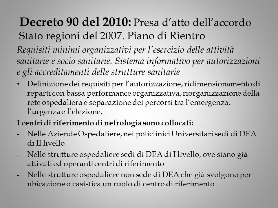 Decreto 90 del 2010: Presa d'atto dell'accordo Stato regioni del 2007.