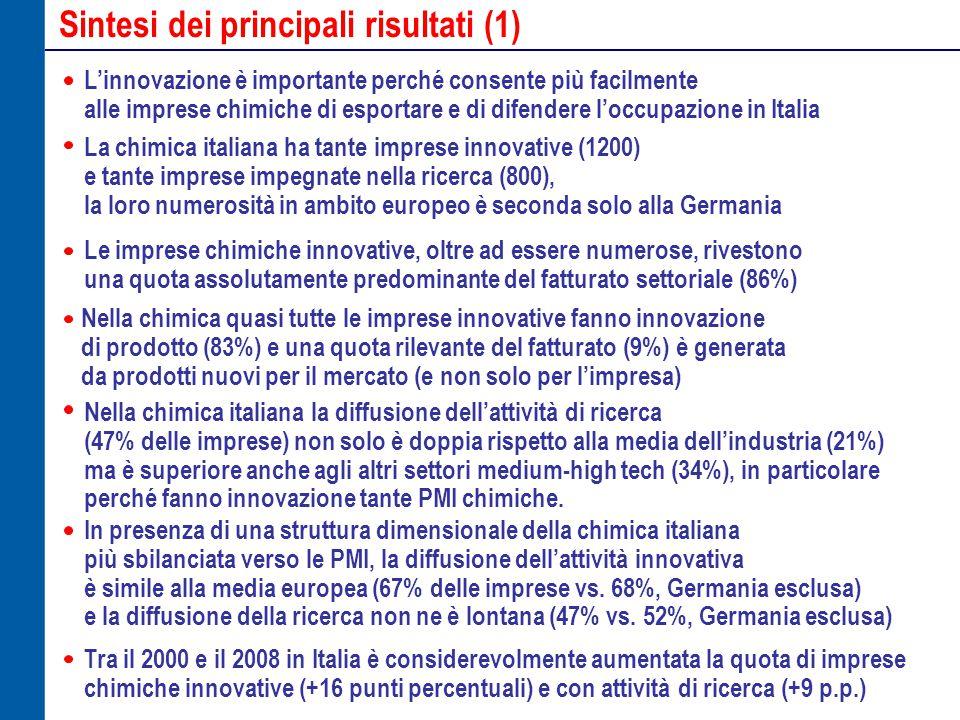 Sintesi dei principali risultati (1) L'innovazione è importante perché consente più facilmente alle imprese chimiche di esportare e di difendere l'occ