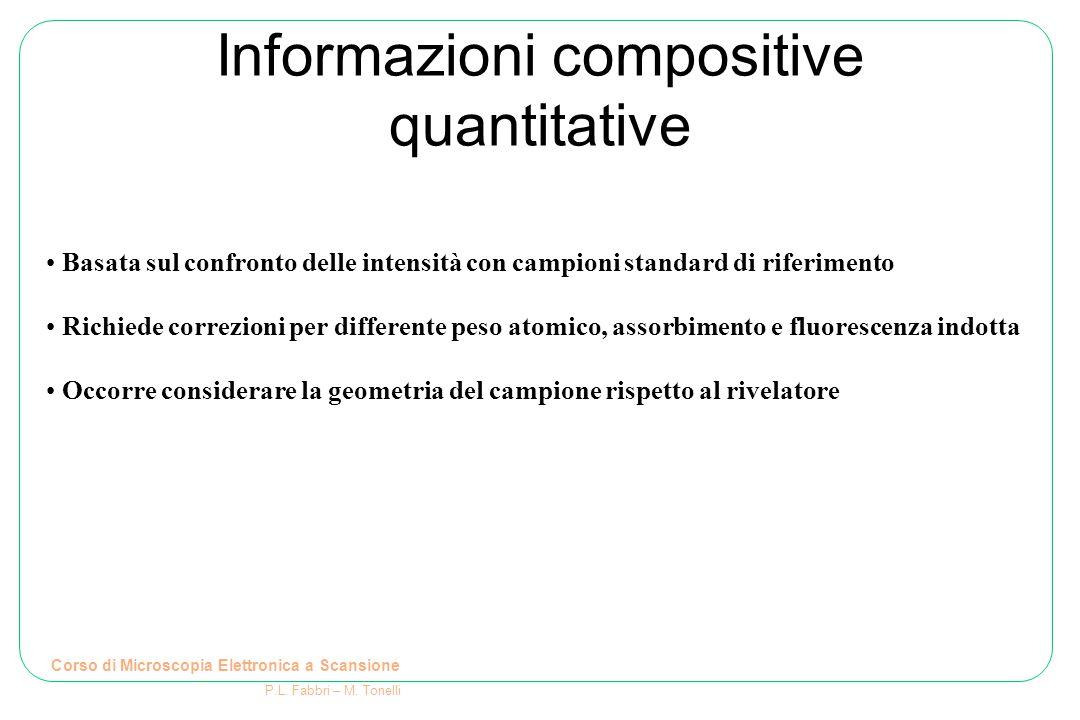 Informazioni compositive quantitative Corso di Microscopia Elettronica a Scansione P.L. Fabbri – M. Tonelli Basata sul confronto delle intensità con c