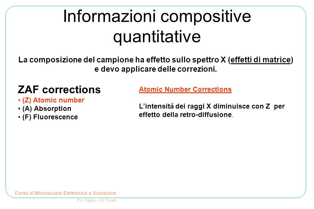 Informazioni compositive quantitative Corso di Microscopia Elettronica a Scansione P.L. Fabbri – M. Tonelli La composizione del campione ha effetto su