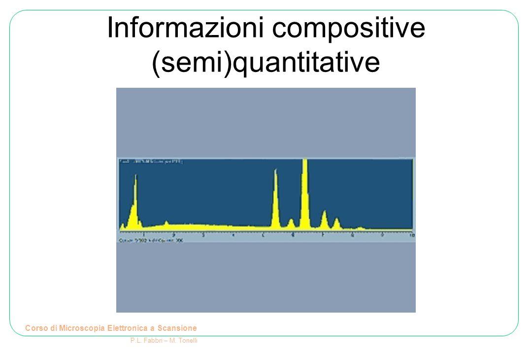 Informazioni compositive (semi)quantitative Corso di Microscopia Elettronica a Scansione P.L. Fabbri – M. Tonelli