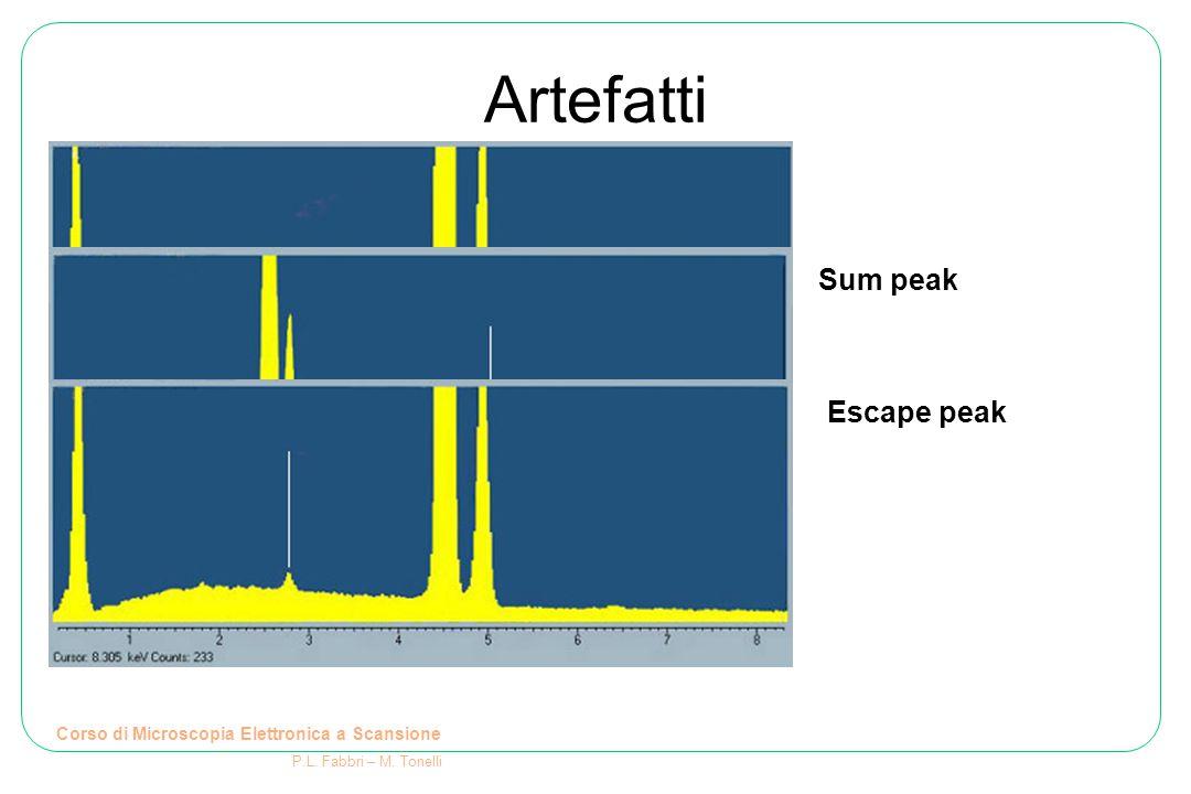 Artefatti Corso di Microscopia Elettronica a Scansione P.L. Fabbri – M. Tonelli Sum peak Escape peak