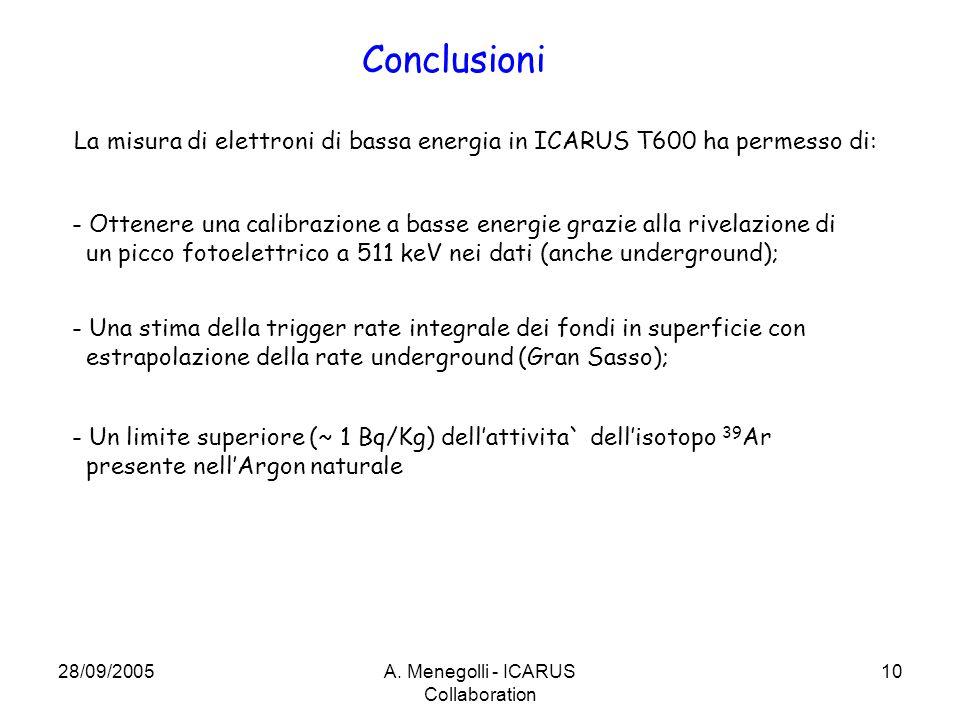 28/09/2005A. Menegolli - ICARUS Collaboration 10 Conclusioni La misura di elettroni di bassa energia in ICARUS T600 ha permesso di: - Ottenere una cal