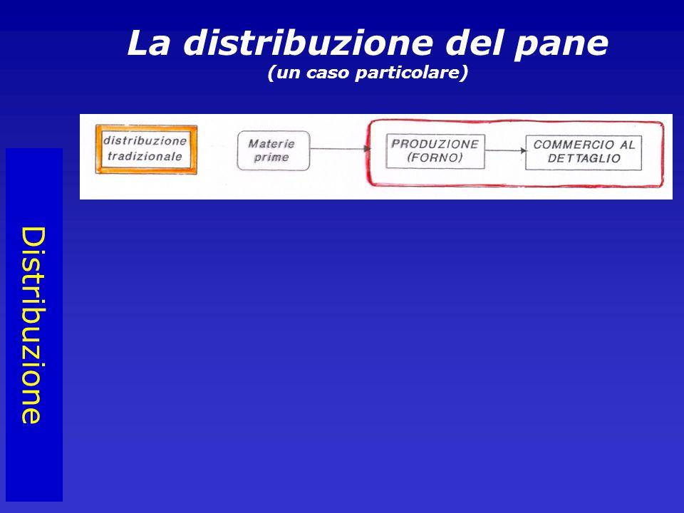 Distribuzione La distribuzione del pane (un caso particolare)