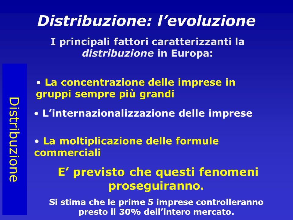 Distribuzione Distribuzione: l'evoluzione I principali fattori caratterizzanti la distribuzione in Europa: L'internazionalizzazione delle imprese La concentrazione delle imprese in gruppi sempre più grandi La moltiplicazione delle formule commerciali E' previsto che questi fenomeni proseguiranno.