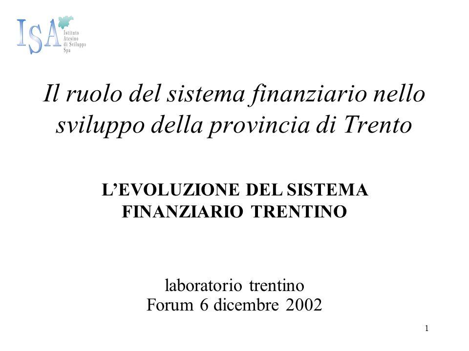 1 Il ruolo del sistema finanziario nello sviluppo della provincia di Trento laboratorio trentino Forum 6 dicembre 2002 L'EVOLUZIONE DEL SISTEMA FINANZIARIO TRENTINO