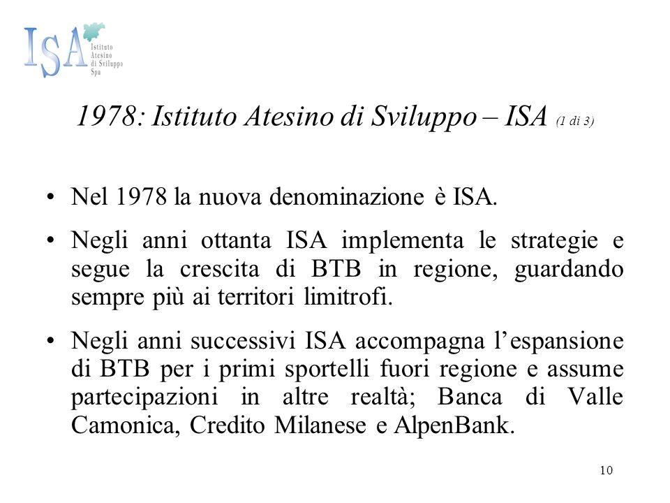 10 1978: Istituto Atesino di Sviluppo – ISA (1 di 3) Nel 1978 la nuova denominazione è ISA. Negli anni ottanta ISA implementa le strategie e segue la