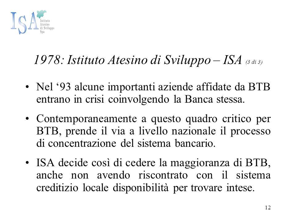 12 1978: Istituto Atesino di Sviluppo – ISA (3 di 3) Nel '93 alcune importanti aziende affidate da BTB entrano in crisi coinvolgendo la Banca stessa.