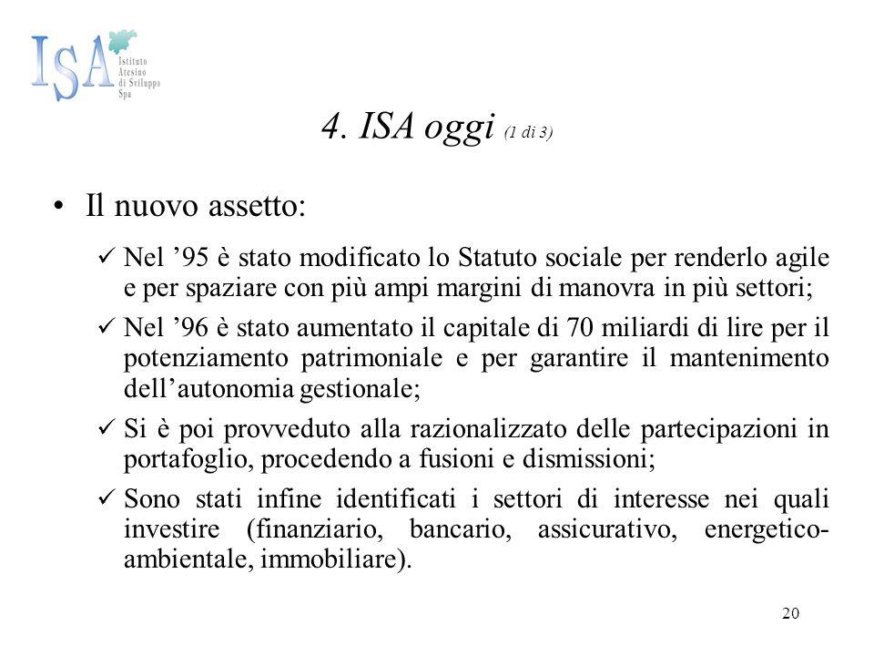 20 4. ISA oggi (1 di 3) Il nuovo assetto: Nel '95 è stato modificato lo Statuto sociale per renderlo agile e per spaziare con più ampi margini di mano