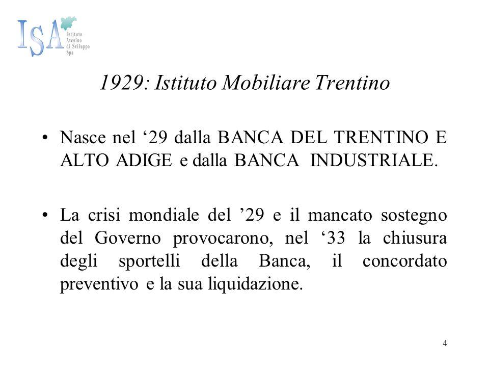 4 1929: Istituto Mobiliare Trentino Nasce nel '29 dalla BANCA DEL TRENTINO E ALTO ADIGE e dalla BANCA INDUSTRIALE. La crisi mondiale del '29 e il manc