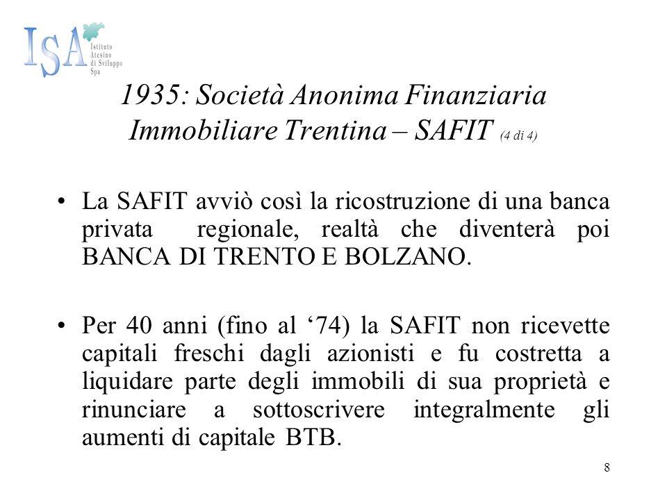 9 1942: SpA Finanziaria Trentina Dal 1950 la Finanziaria Trentina riprese ad operare nel settore immobiliare per accompagnare la BTB nello sviluppo, sostenendo le sue necessità immobiliari e il recupero dei crediti.