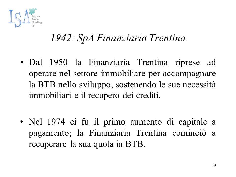 9 1942: SpA Finanziaria Trentina Dal 1950 la Finanziaria Trentina riprese ad operare nel settore immobiliare per accompagnare la BTB nello sviluppo, s