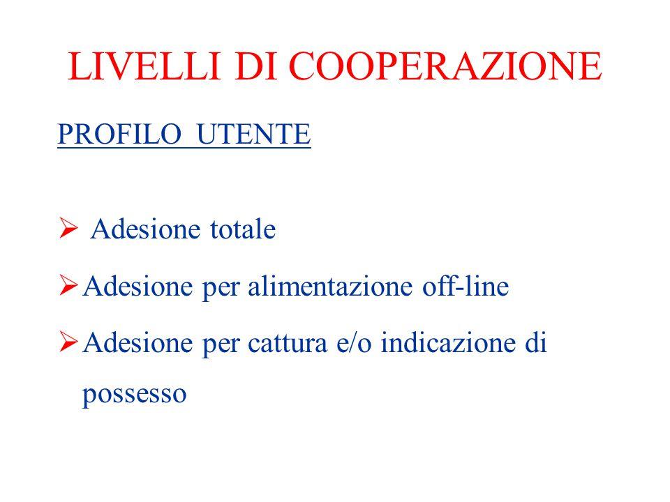 LIVELLI DI COOPERAZIONE PROFILO UTENTE  Adesione totale  Adesione per alimentazione off-line  Adesione per cattura e/o indicazione di possesso