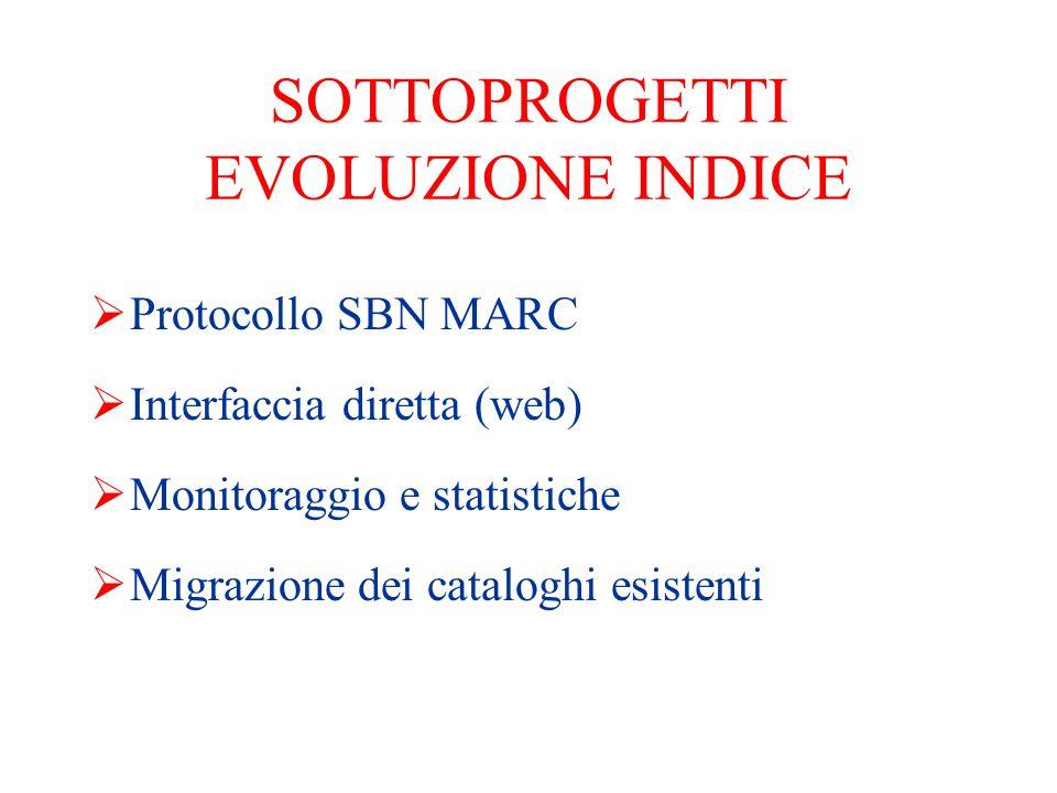 SOTTOPROGETTI EVOLUZIONE INDICE  Protocollo SBN MARC  Interfaccia diretta (web)  Monitoraggio e statistiche  Migrazione dei cataloghi esistenti