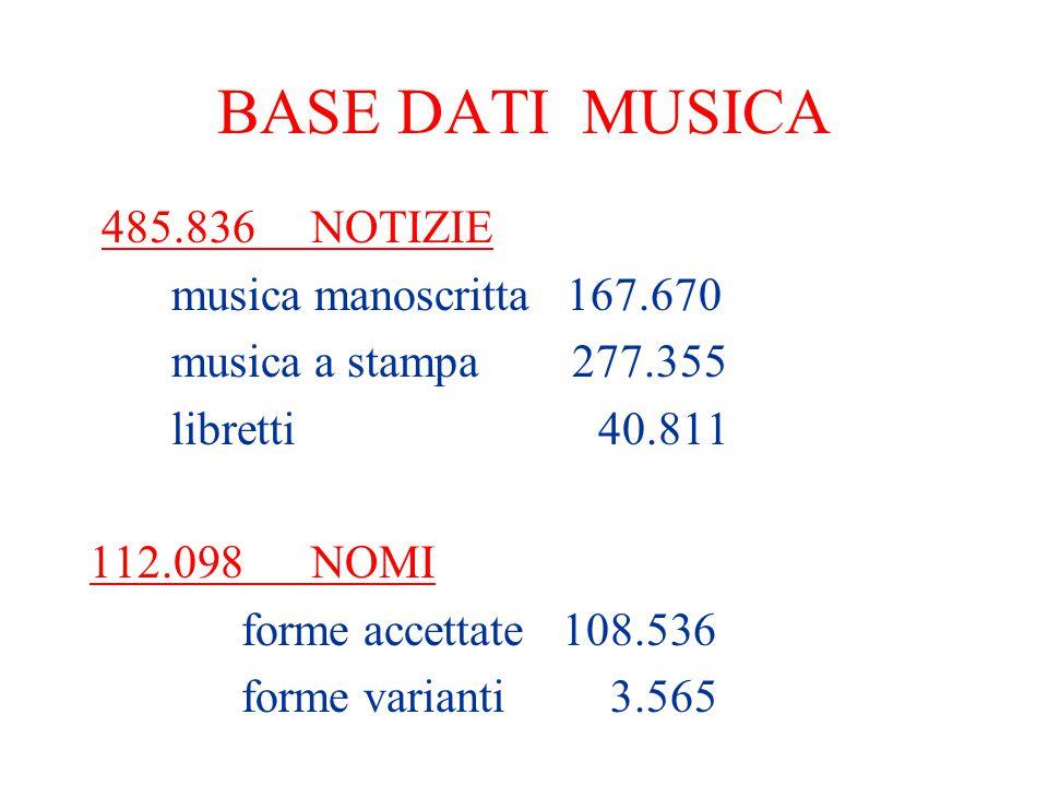 BASE DATI MUSICA 485.836 NOTIZIE musica manoscritta 167.670 musica a stampa 277.355 libretti 40.811 112.098 NOMI forme accettate 108.536 forme variant