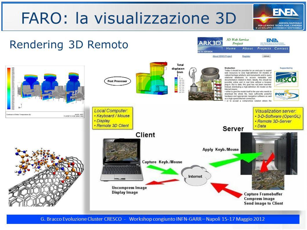 G. Bracco Evoluzione Cluster CRESCO - Workshop congiunto INFN-GARR – Napoli 15-17 Maggio 2012 Total displacement (mm ) PostProcessor Total displacemen