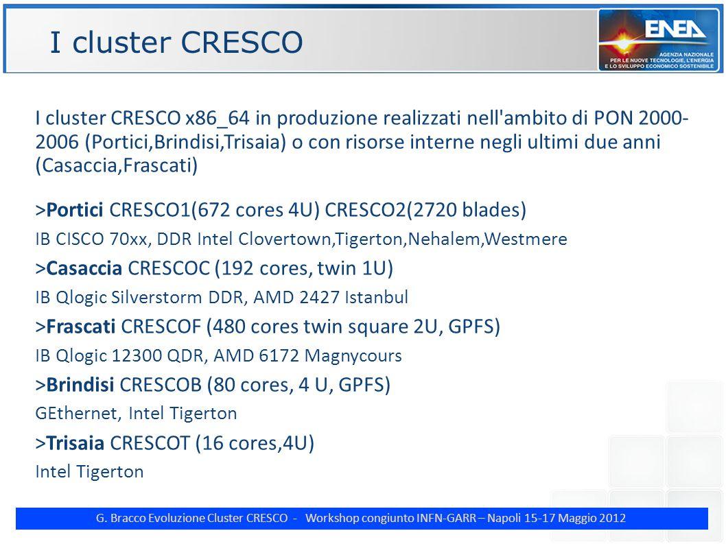 G. Bracco Evoluzione Cluster CRESCO - Workshop congiunto INFN-GARR – Napoli 15-17 Maggio 2012 ENE I cluster CRESCO I cluster CRESCO x86_64 in produzio