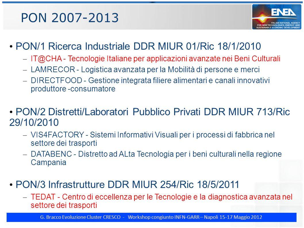 G. Bracco Evoluzione Cluster CRESCO - Workshop congiunto INFN-GARR – Napoli 15-17 Maggio 2012 PON 2007-2013 PON/1 Ricerca Industriale DDR MIUR 01/Ric