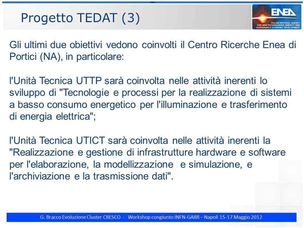 G. Bracco Evoluzione Cluster CRESCO - Workshop congiunto INFN-GARR – Napoli 15-17 Maggio 2012 Progetto TEDAT (3) Gli ultimi due obiettivi vedono coinv