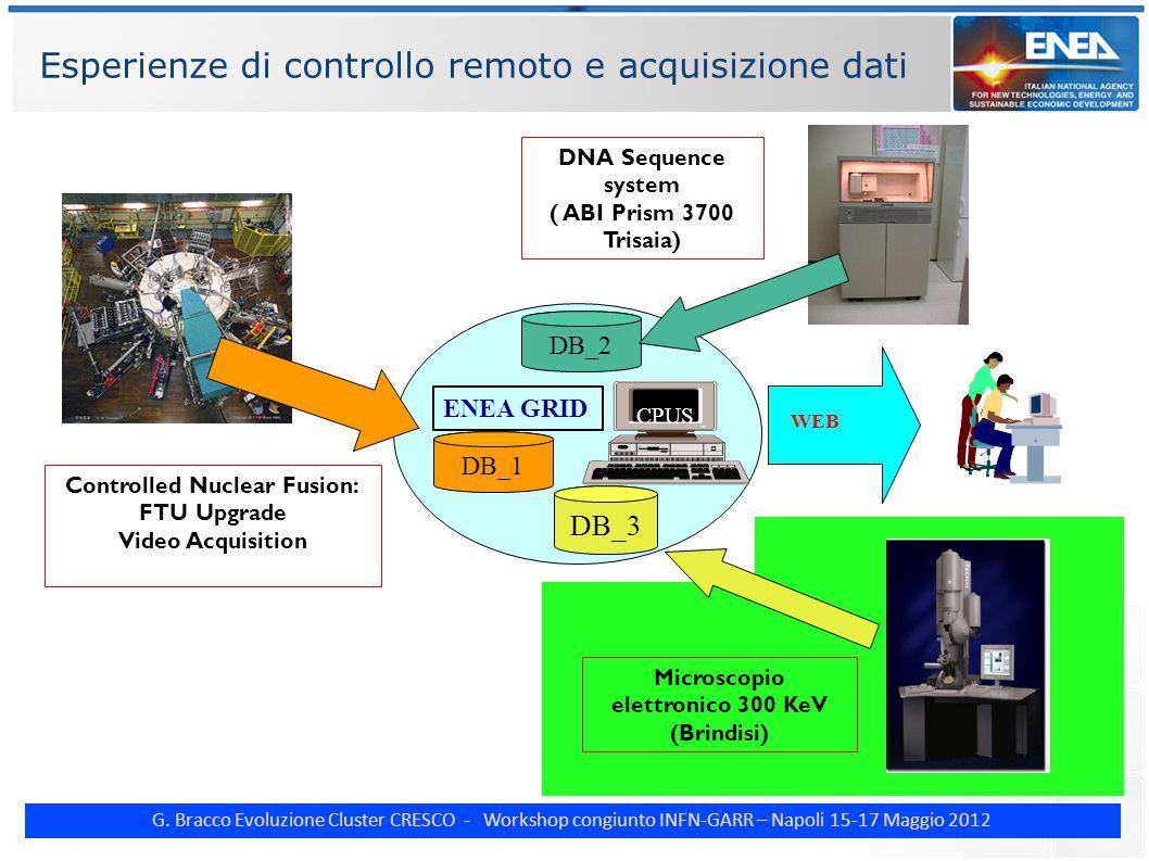 G. Bracco Evoluzione Cluster CRESCO - Workshop congiunto INFN-GARR – Napoli 15-17 Maggio 2012 Esperienze di controllo remoto e acquisizione dati DB_1